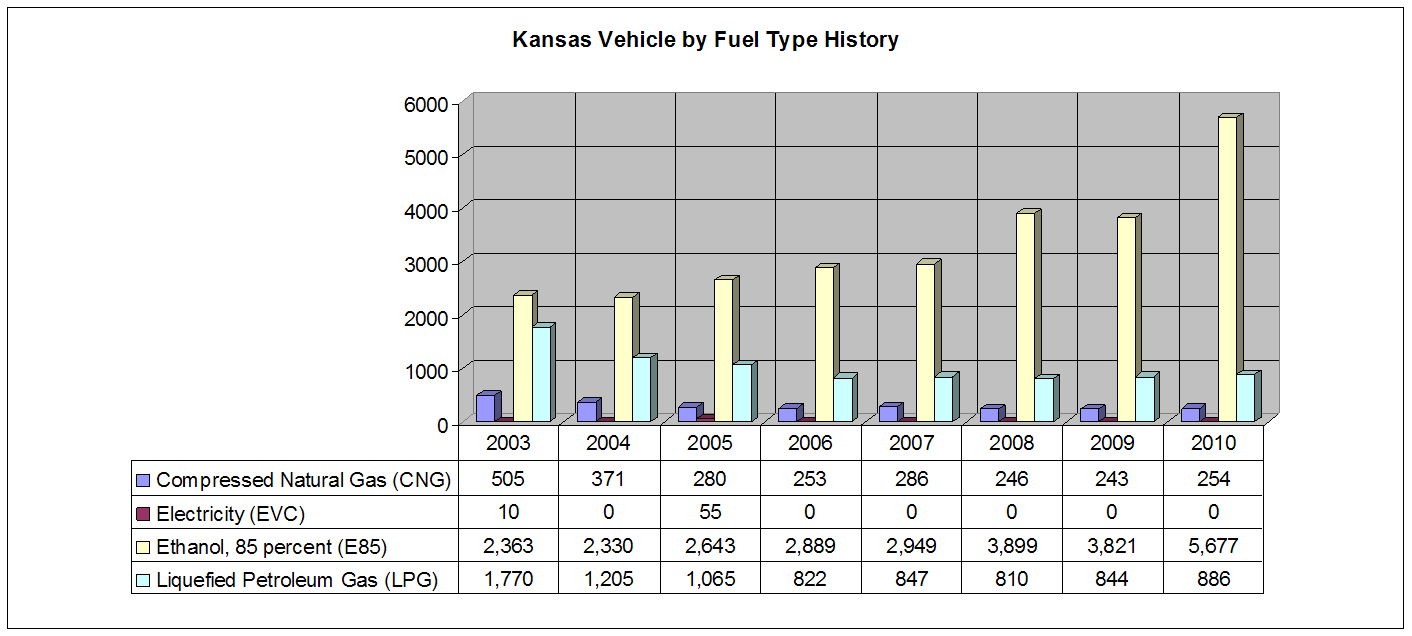 KS_VBFT_History