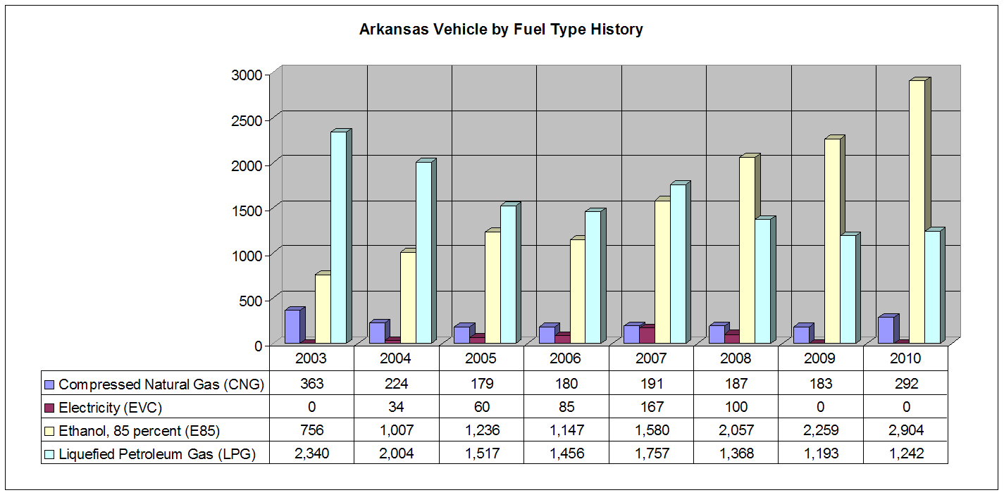 AR_VBFT_History