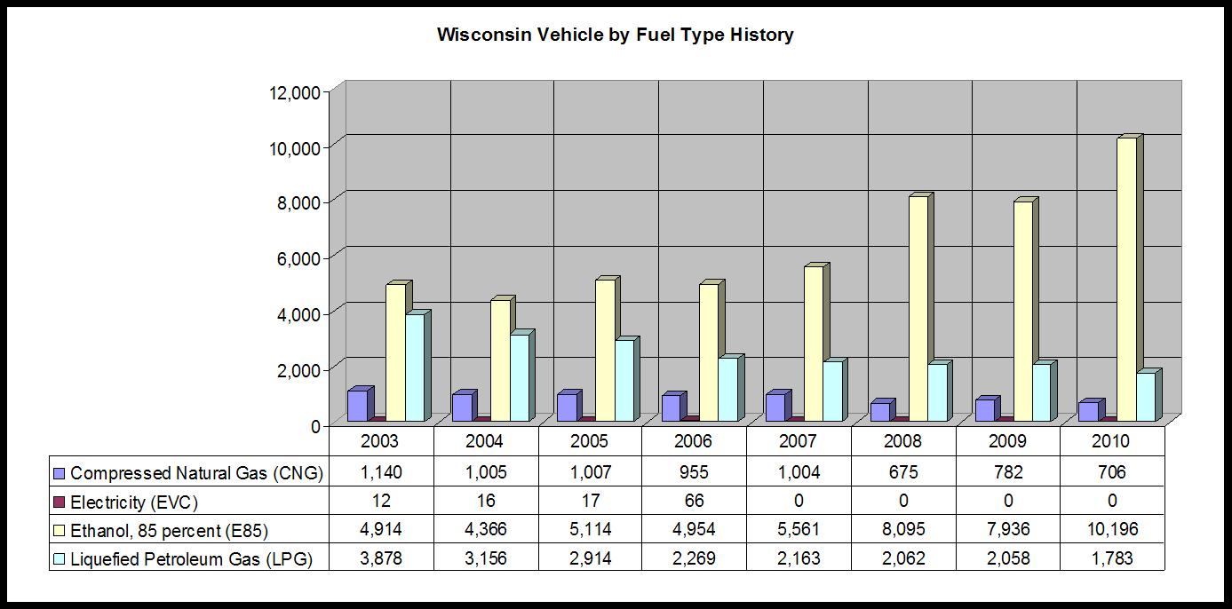 WI_VBFT_History